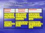 the marketing research process research objective