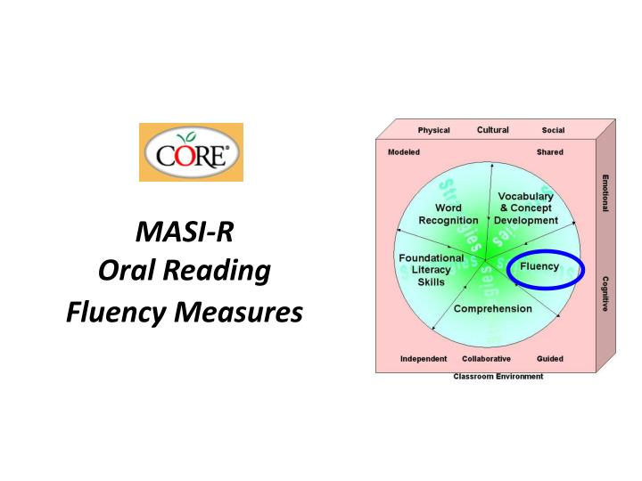 Masi r oral reading fluency measures