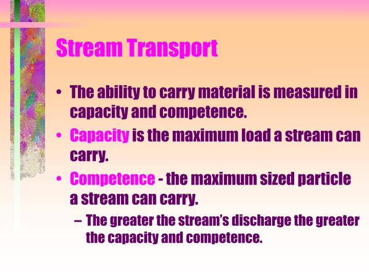 Stream Transport