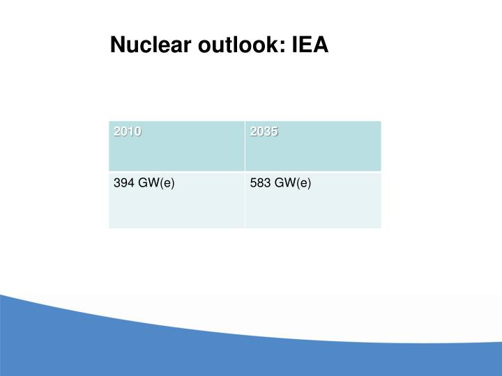 Nuclear outlook: IEA