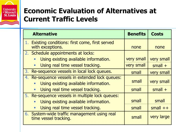 Economic evaluation of alternatives at current traffic levels