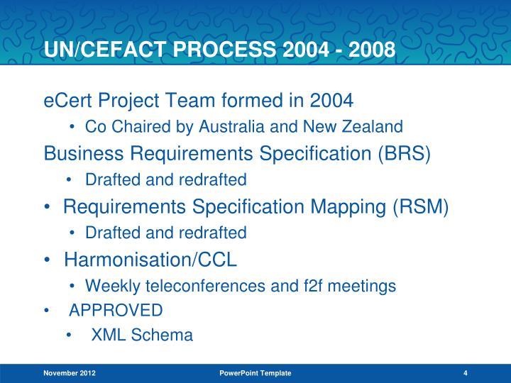 UN/CEFACT PROCESS 2004 - 2008