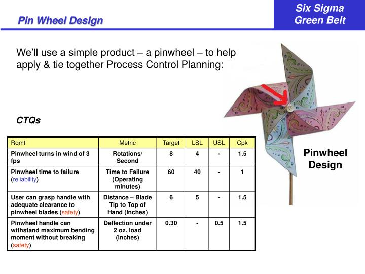 Pin Wheel Design