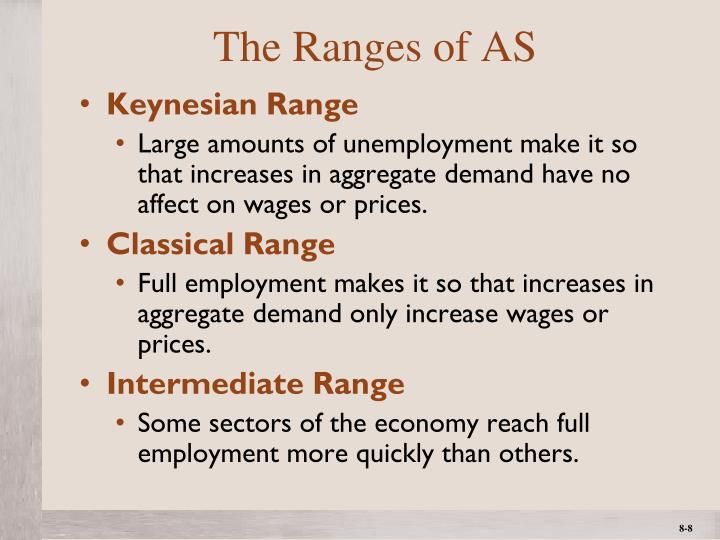 The Ranges of AS