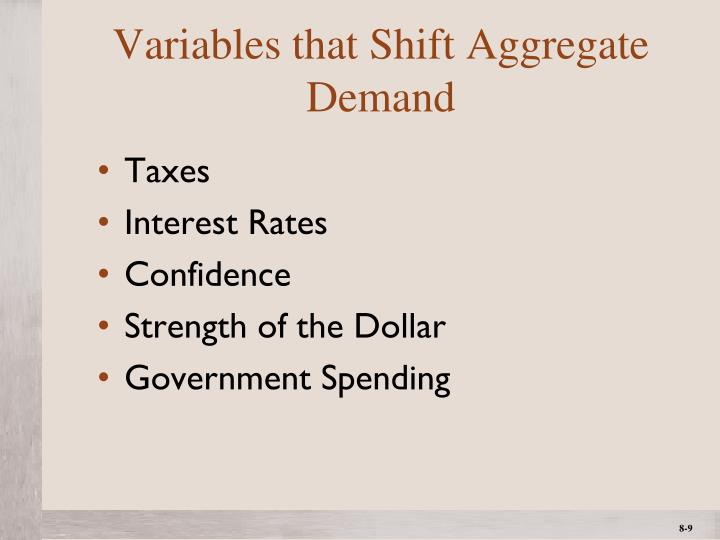 Variables that Shift Aggregate Demand
