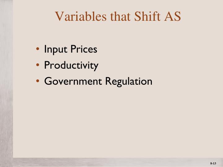 Variables that Shift AS