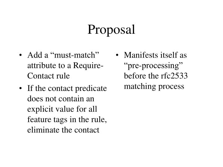"Add a ""must-match"" attribute to a Require-Contact rule"