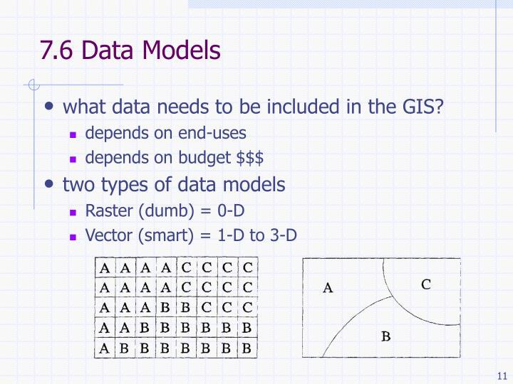 7.6 Data Models