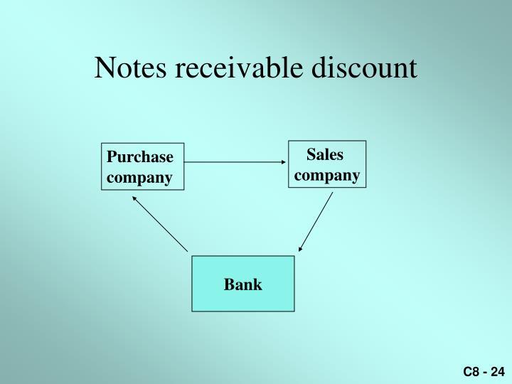 Notes receivable discount