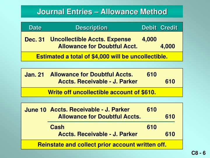 Journal Entries – Allowance Method