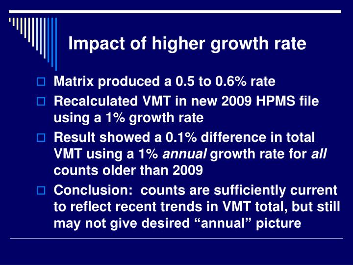 Impact of higher growth rate