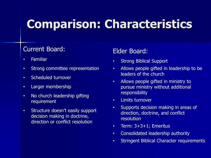 Comparison: Characteristics