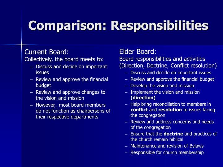 Comparison: Responsibilities