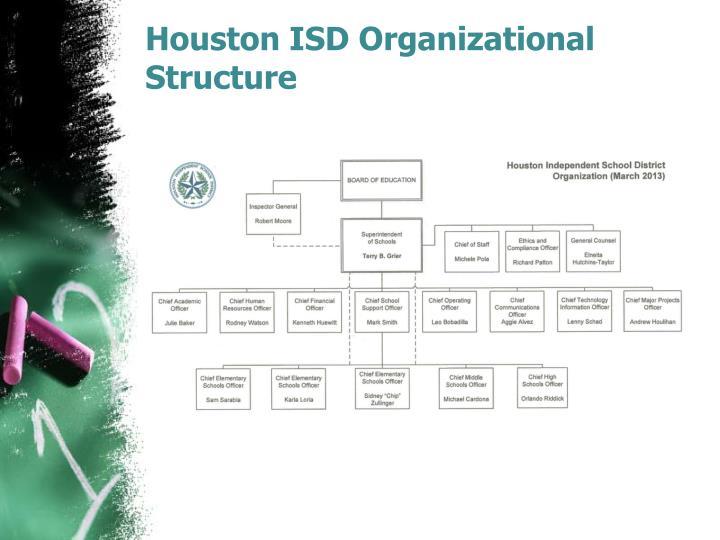 Houston ISD Organizational Structure