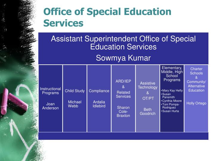 Office of Special Education Services