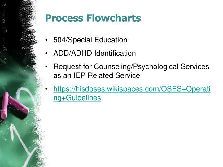 Process Flowcharts