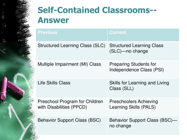 Self-Contained Classrooms--Answer