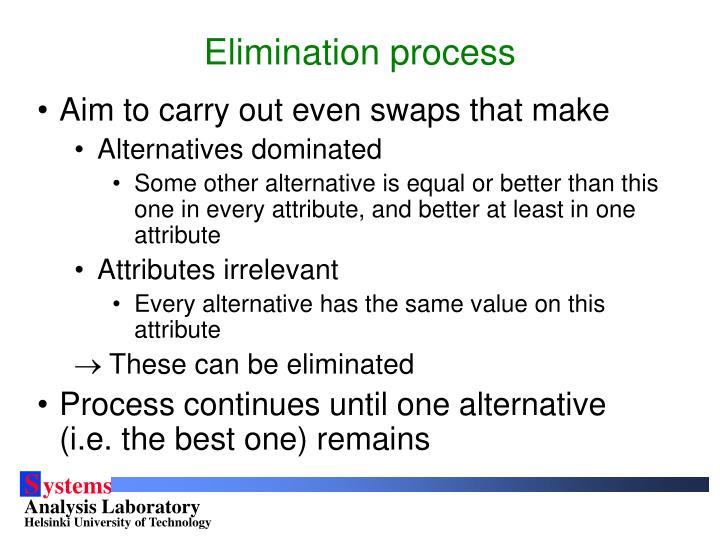 Elimination process