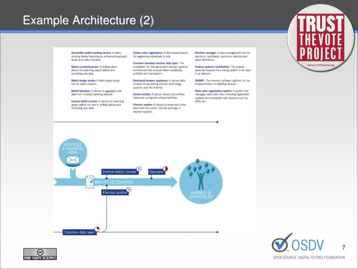 Example Architecture (2)