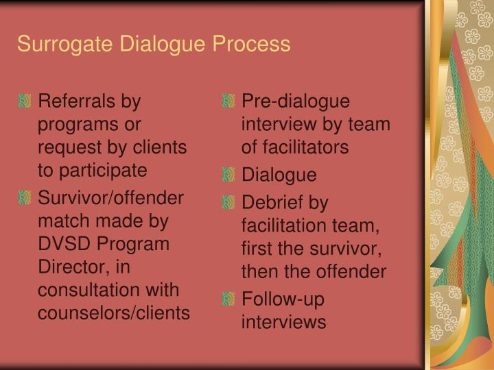 Surrogate Dialogue Process