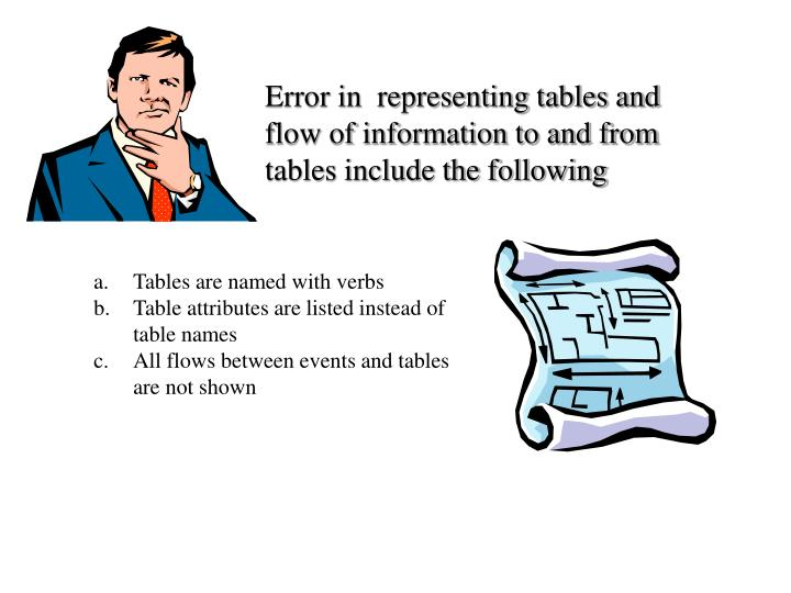 Error in  representing tables and flow of information to and from tables include the following