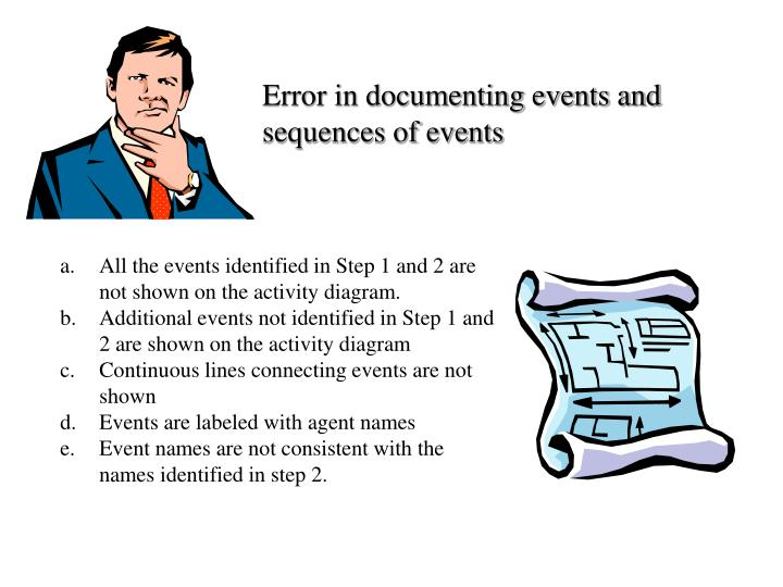 Error in documenting events and sequences of events