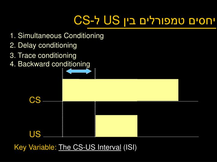 Key Variable: