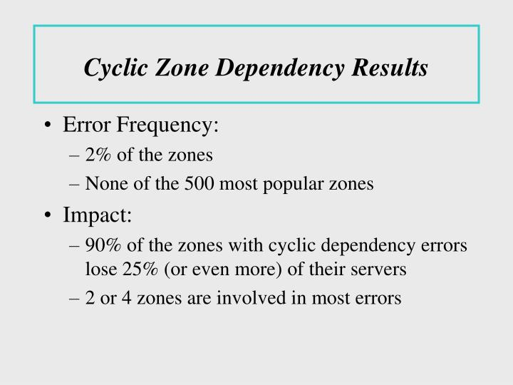 Cyclic Zone Dependency Results