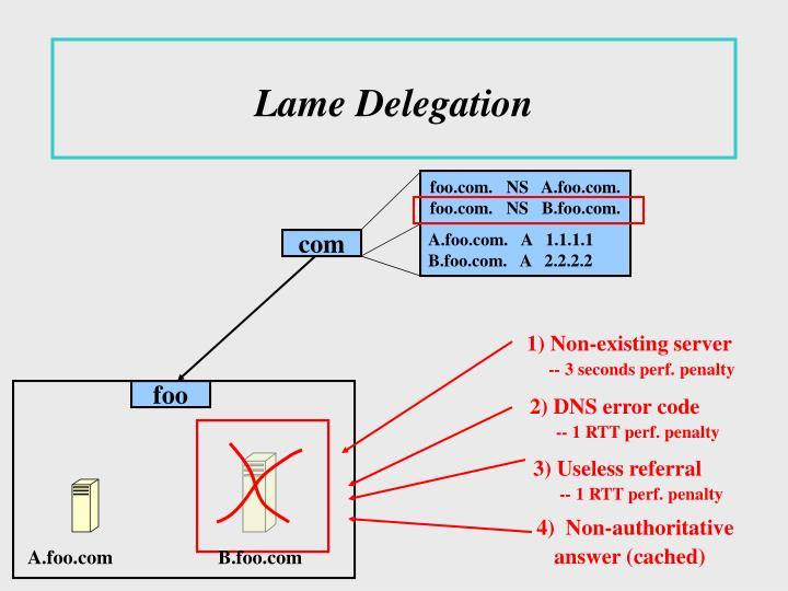 Lame Delegation