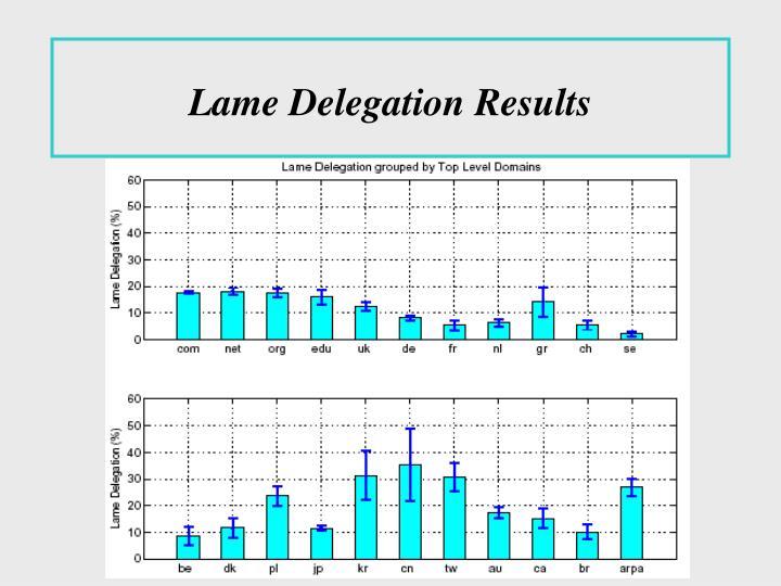 Lame Delegation Results