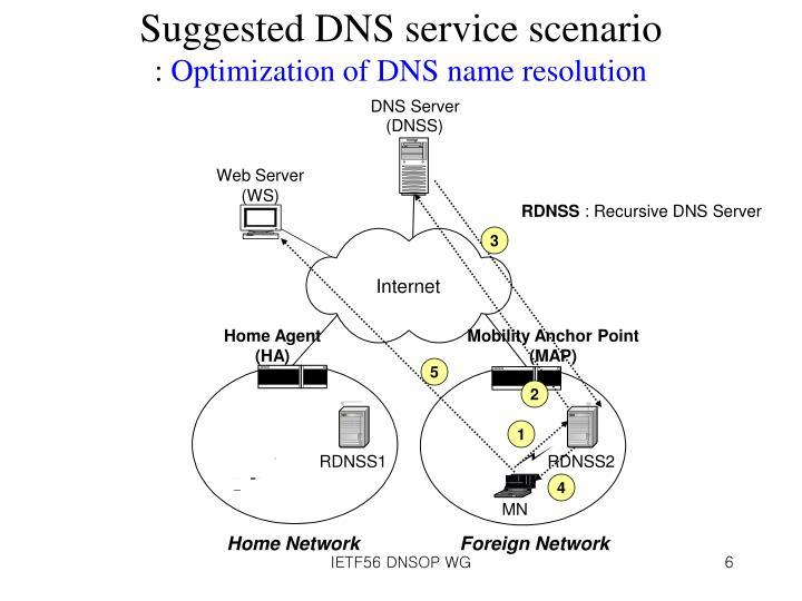 RDNSS1