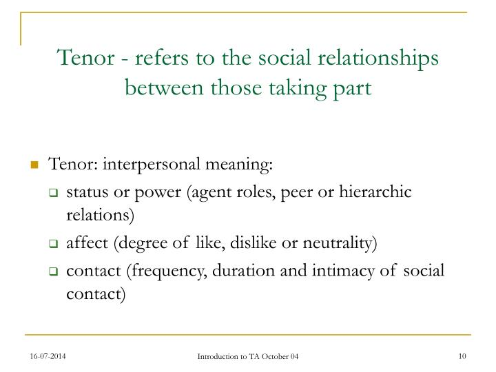 Tenor - refers to the social relationships between those taking part