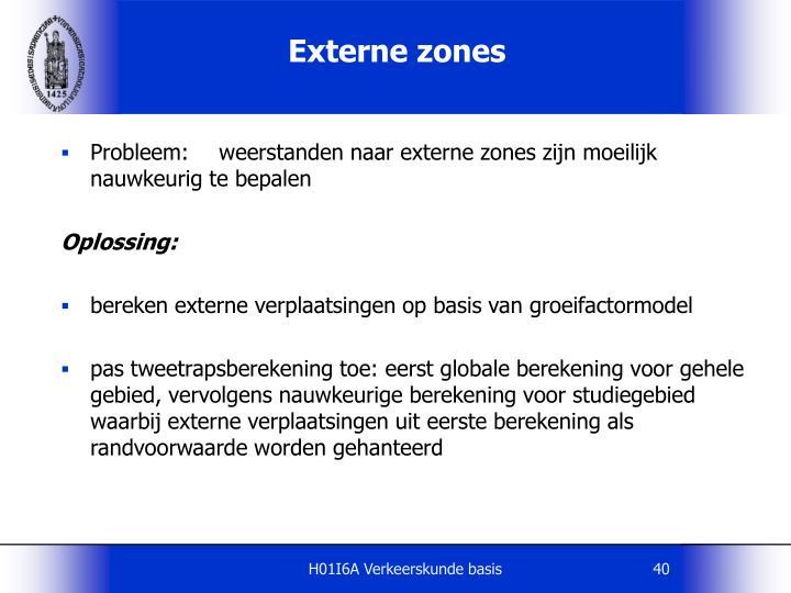 Externe zones