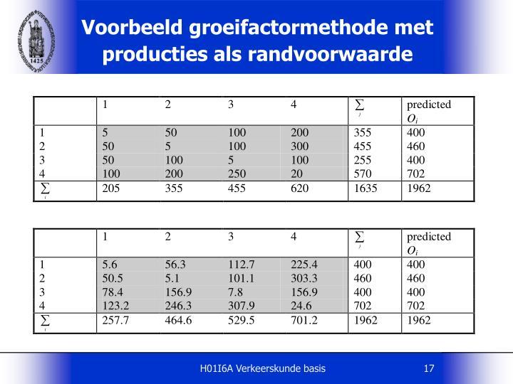 Voorbeeld groeifactormethode met producties als randvoorwaarde