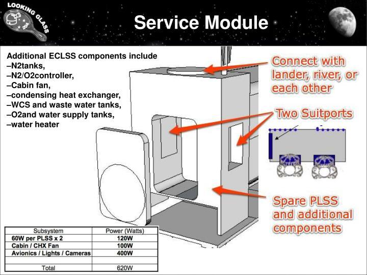 Service Module