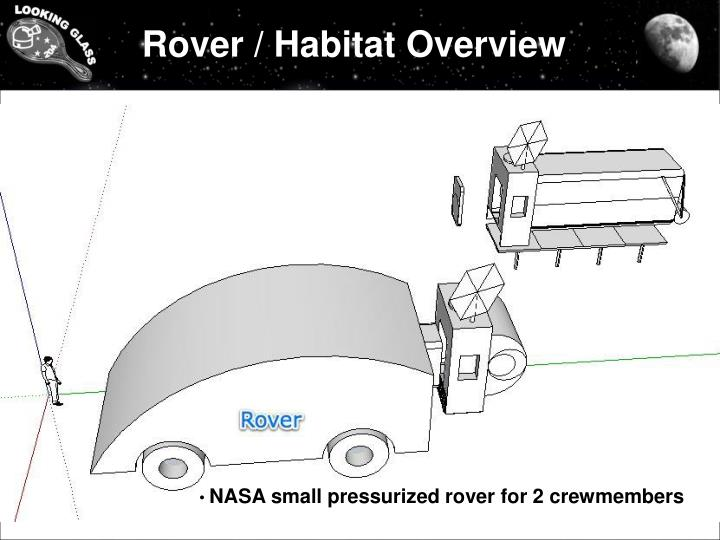 Rover / Habitat Overview
