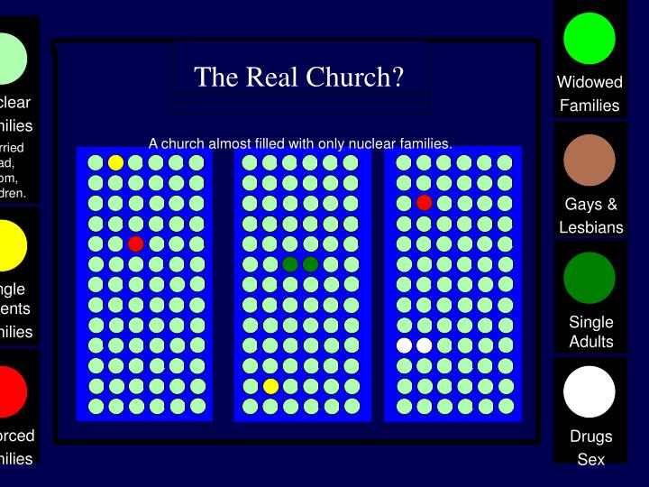 The Real Church?