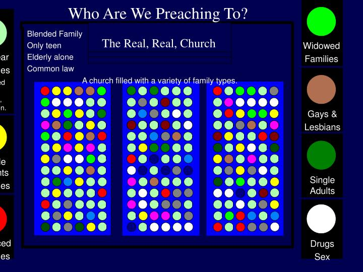Who Are We Preaching To?