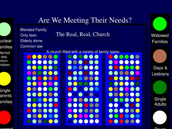 Are We Meeting Their Needs?