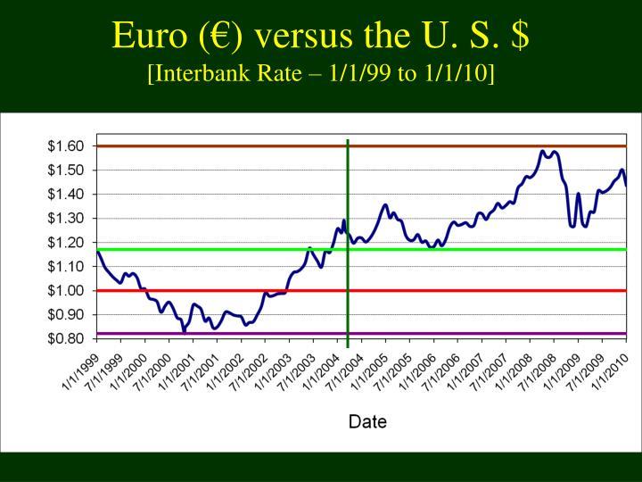 Euro (