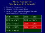 why the weak euro why the strong u s dollar1