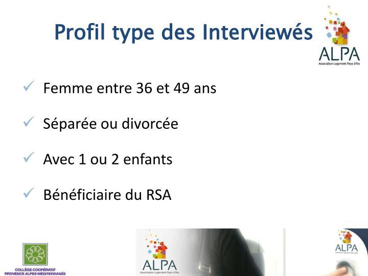 Profil type des Interviewés