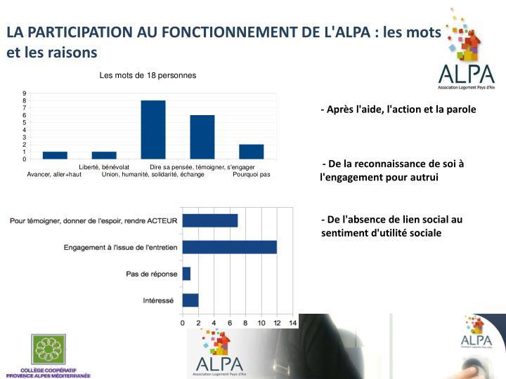 LA PARTICIPATION AU FONCTIONNEMENT DE L'ALPA: les mots et les raisons