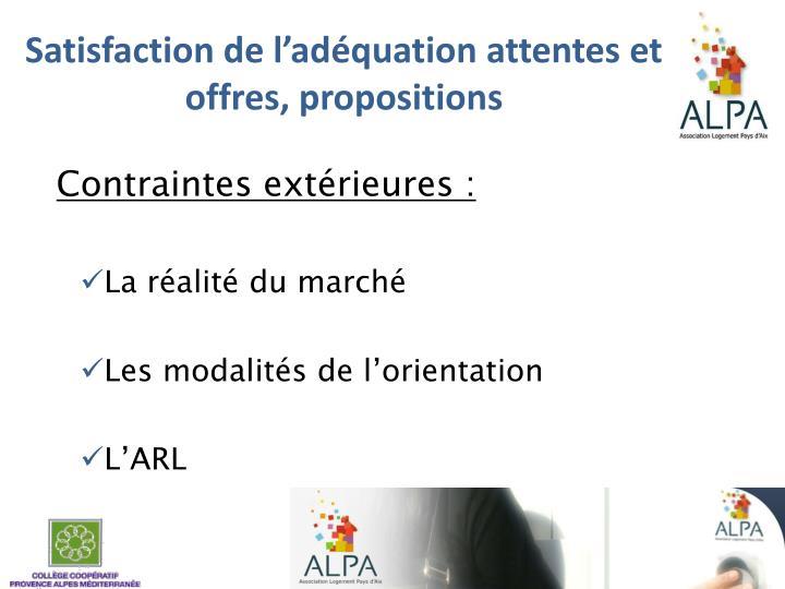 Satisfaction de l'adéquation attentes et offres, propositions