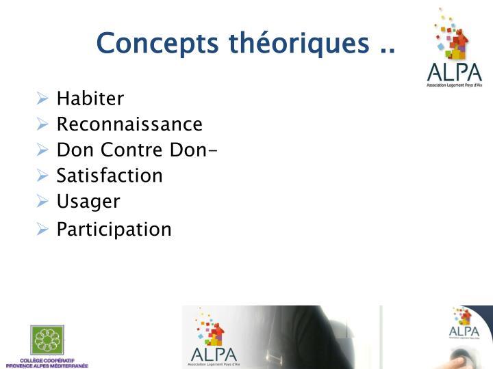 Concepts théoriques ..