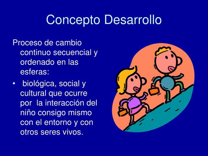 Concepto Desarrollo