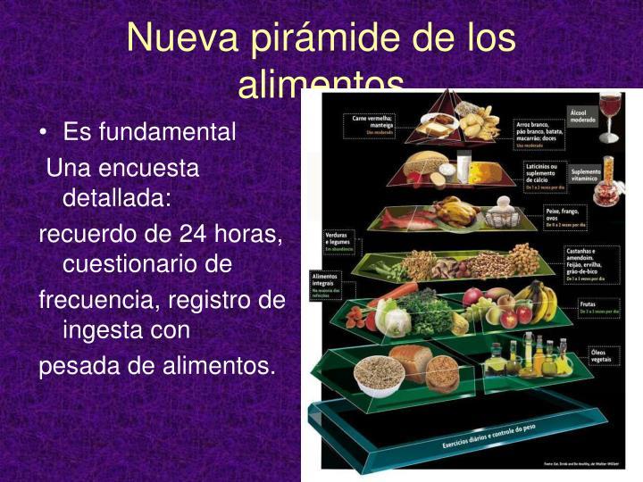 Nueva pirámide de los alimentos