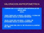 valoracion antropometrica1