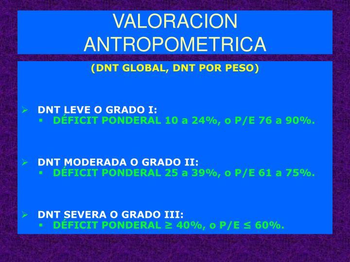 VALORACION ANTROPOMETRICA