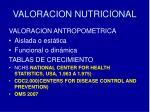 valoracion nutricional1